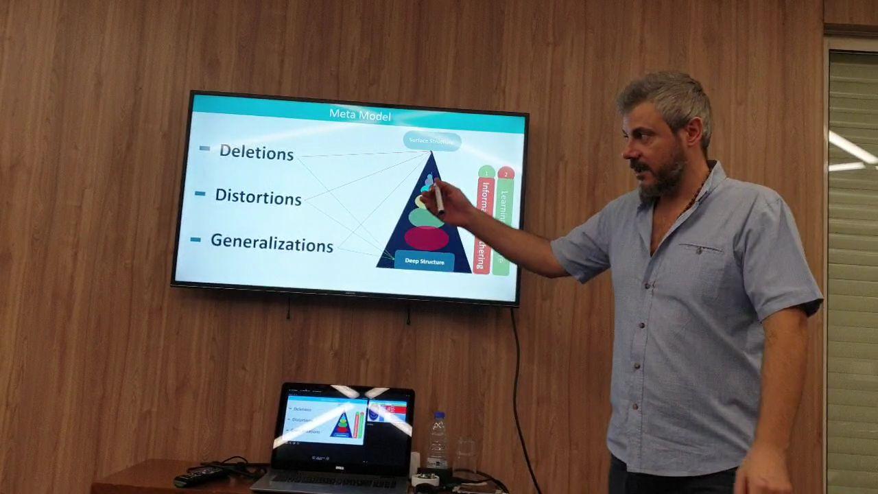 nlp training in Lebanon